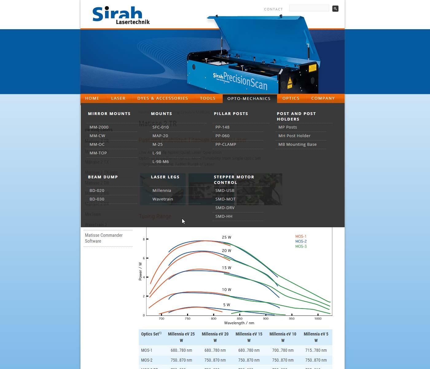 Sirah Lasertechnik - Website